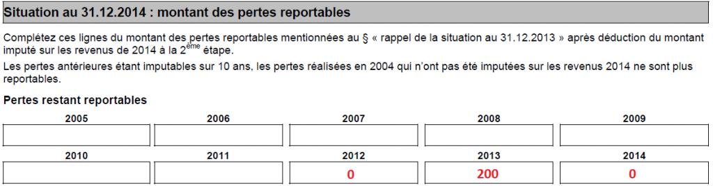 Formulaire 2041SP - Situation au 31-12-2014